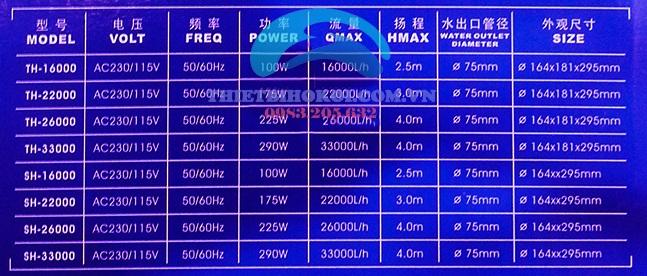 Máy bơm hồ koi Boyu TH33000 290W