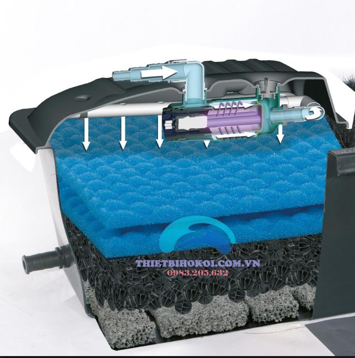 Bộ máy lọc thùng cho hồ cá koi Aquael KlarJet 5000